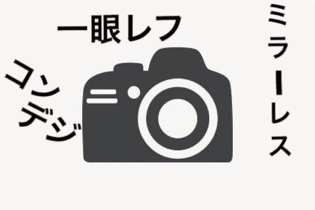 カメラ・写真撮影が趣味の人
